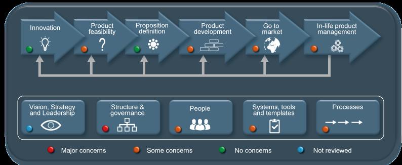Audit-framework-embedded-RAG v3
