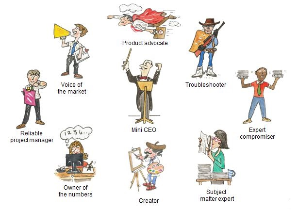 The 9 product manager personas