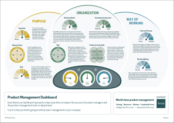 Product-Focus-Product-Management-Dashboard