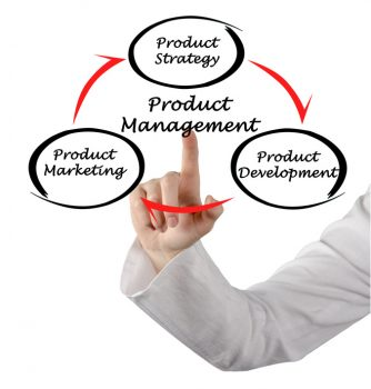 Hand pointing to product management cycle of marketing, strategy and development
