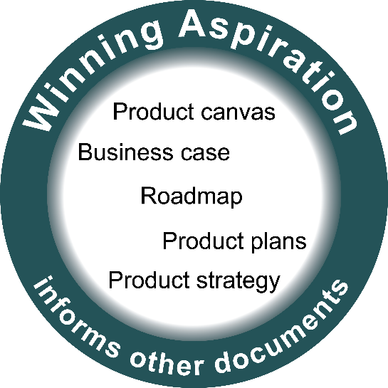 Winning aspiration informs other documents