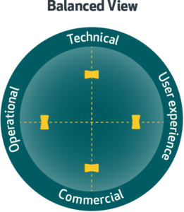 Product management dashboard - Balanced view