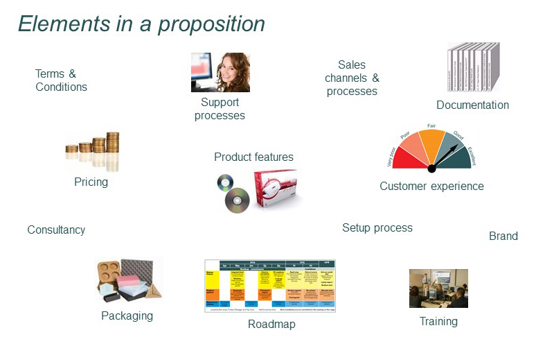 Proposition elements