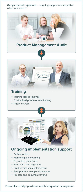 Product Management Partnership