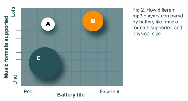 MP3 Battery Life