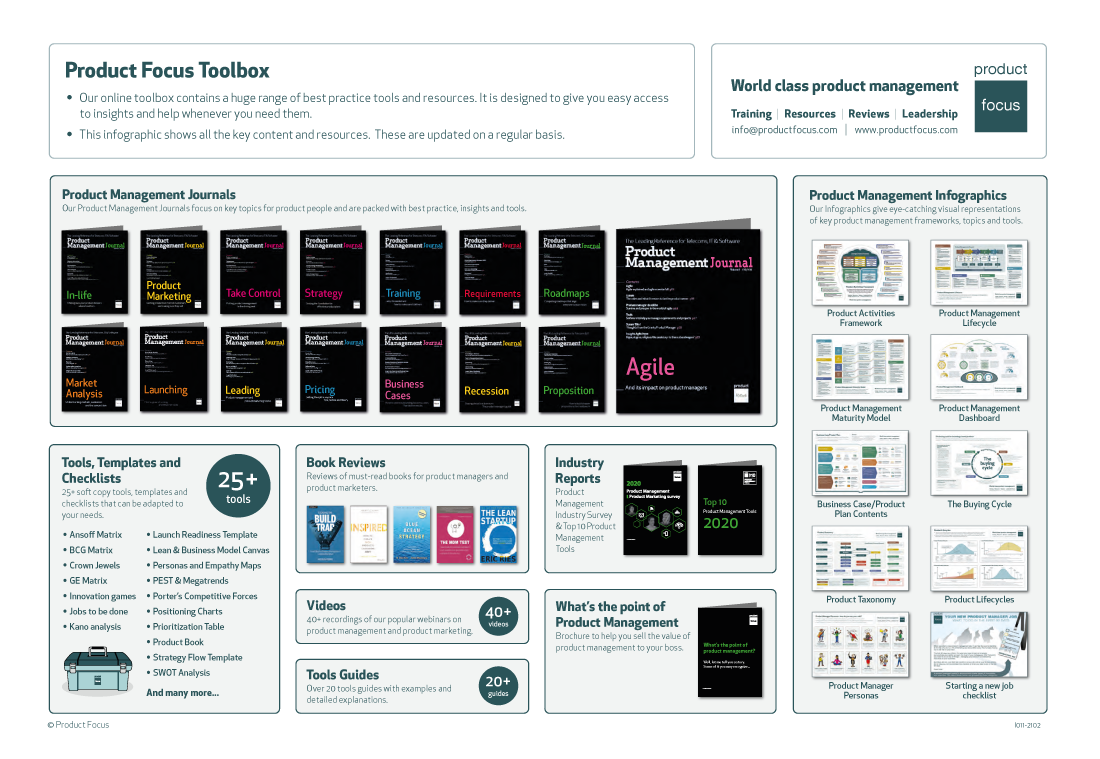 toolbox infographic