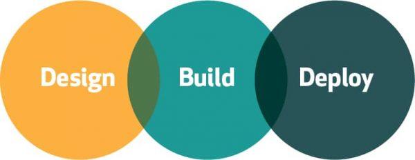 Design Build Deploy