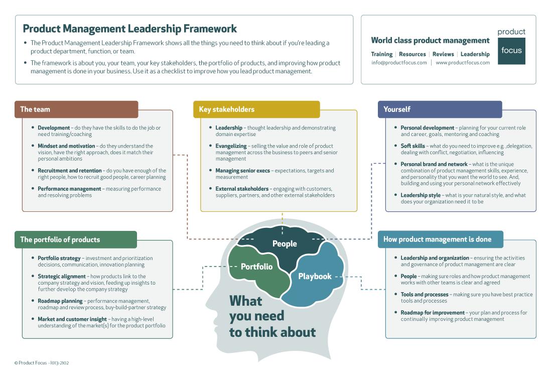 Product Management Leadership Framework